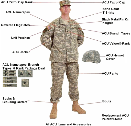 ACU-army-combat-uniform-quickfinder.png