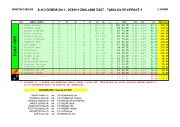 2EBH11 TABLE